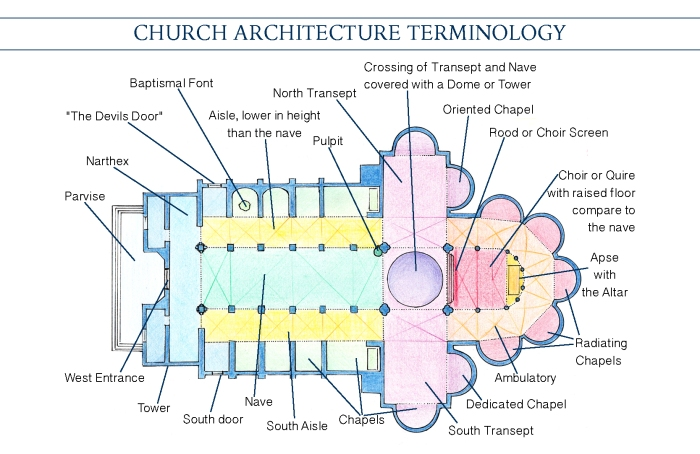 Miss Coco Design- Mini guide about Church architecture - beautifulthings-photography.com