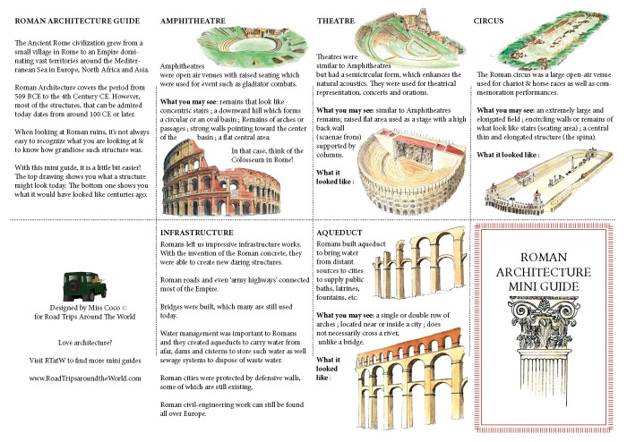 Roman Architecture - page 1 - A mini guide designed with love by Miss Coco for www.RoadTripsaroundtheWorld.com