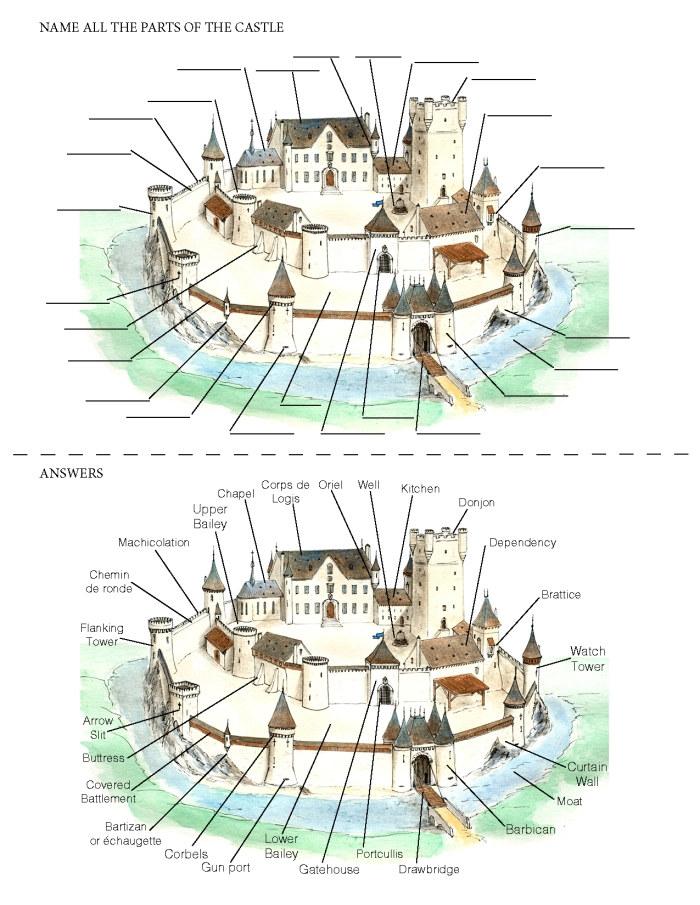 Castle game - name all the part of the castle - letter US format sheet with answers