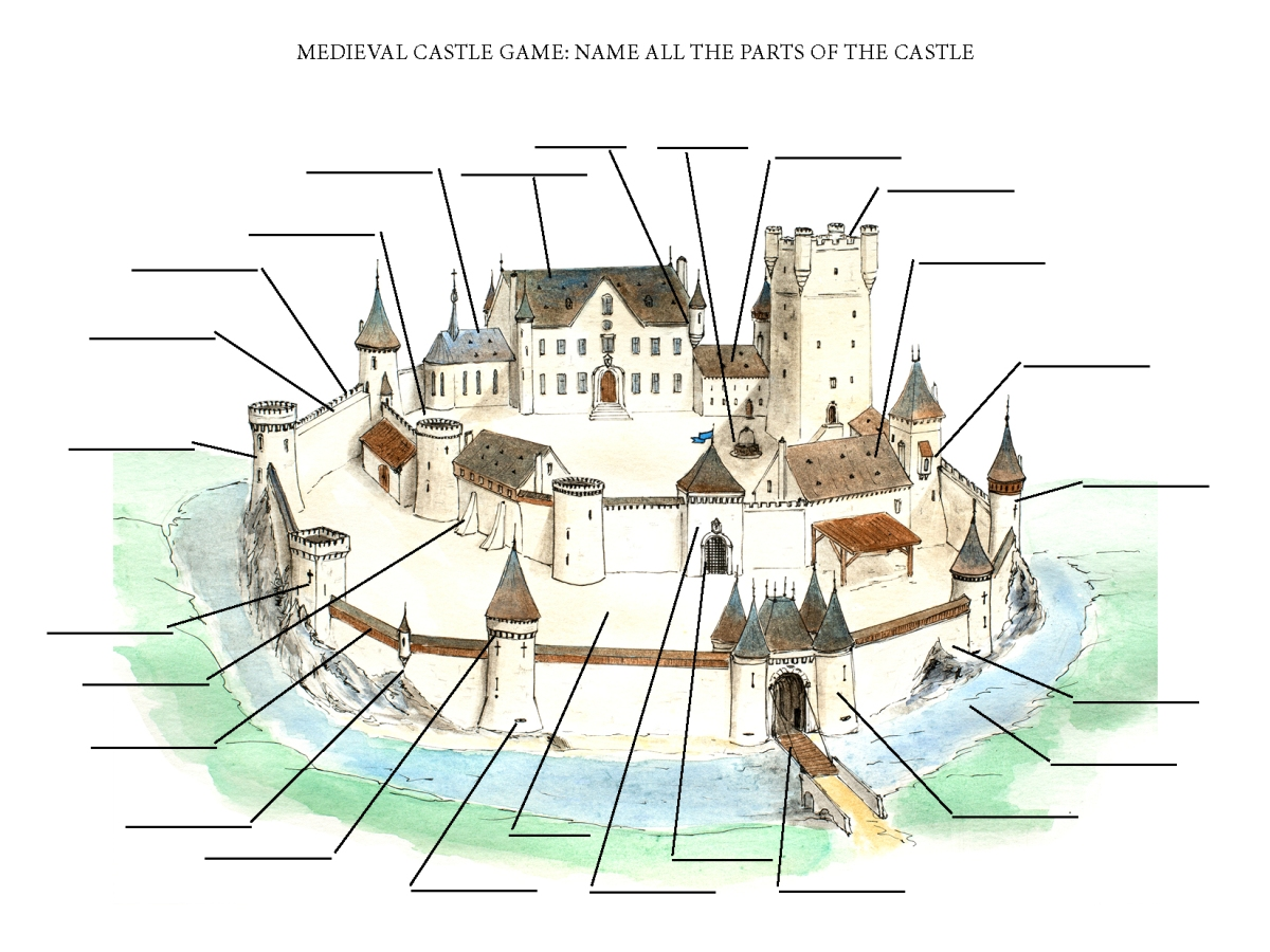 Castle game - name all the part of the castle - letter US format sheet