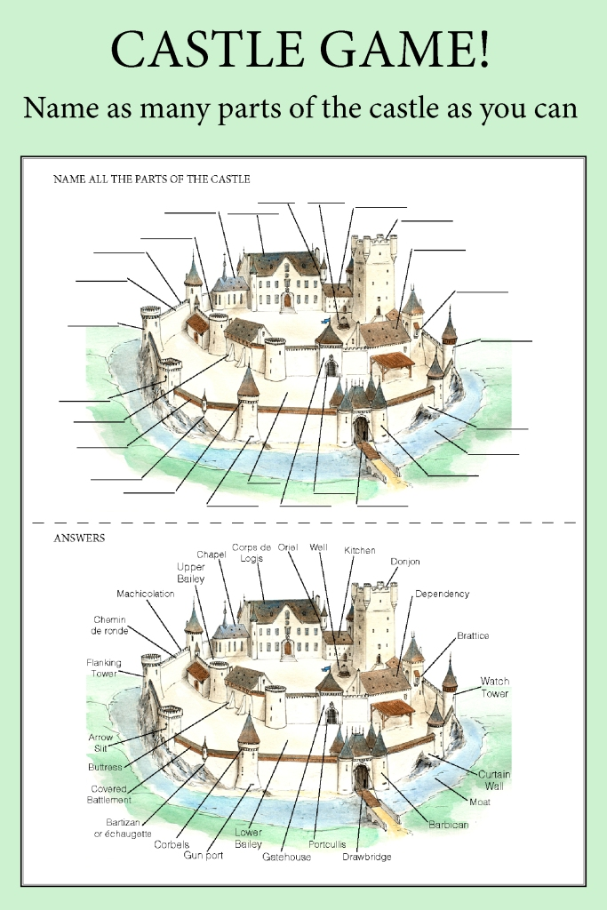 Castle game - name all the parts of the castle - freen printable