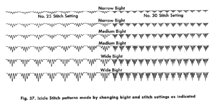 Icicle stitch pattern - Extract from the Zigzagger Manual
